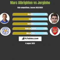 Marc Albrighton vs Jorginho h2h player stats