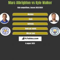 Marc Albrighton vs Kyle Walker h2h player stats