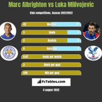 Marc Albrighton vs Luka Milivojevic h2h player stats