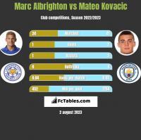 Marc Albrighton vs Mateo Kovacic h2h player stats