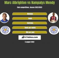 Marc Albrighton vs Nampalys Mendy h2h player stats