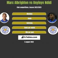 Marc Albrighton vs Onyinye Ndidi h2h player stats