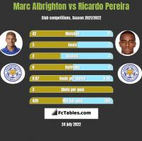 Marc Albrighton vs Ricardo Pereira h2h player stats