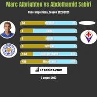 Marc Albrighton vs Abdelhamid Sabiri h2h player stats