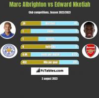Marc Albrighton vs Edward Nketiah h2h player stats