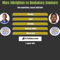 Marc Albrighton vs Boubakary Soumare h2h player stats