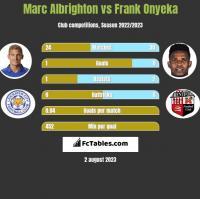 Marc Albrighton vs Frank Onyeka h2h player stats