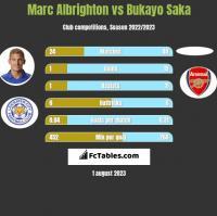 Marc Albrighton vs Bukayo Saka h2h player stats