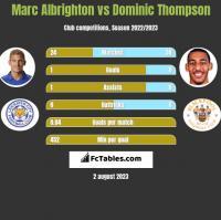 Marc Albrighton vs Dominic Thompson h2h player stats