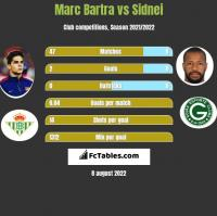 Marc Bartra vs Sidnei h2h player stats