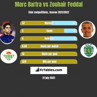 Marc Bartra vs Zouhair Feddal h2h player stats