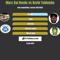 Marc Dal Hende vs Kevin Tshiembe h2h player stats
