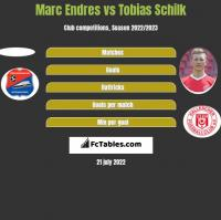 Marc Endres vs Tobias Schilk h2h player stats