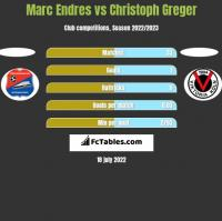 Marc Endres vs Christoph Greger h2h player stats
