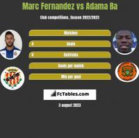 Marc Fernandez vs Adama Ba h2h player stats