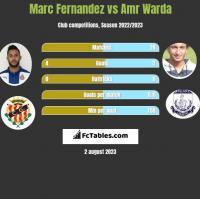 Marc Fernandez vs Amr Warda h2h player stats