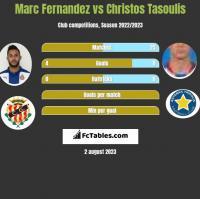 Marc Fernandez vs Christos Tasoulis h2h player stats