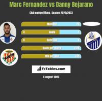 Marc Fernandez vs Danny Bejarano h2h player stats