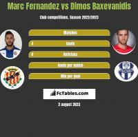 Marc Fernandez vs Dimos Baxevanidis h2h player stats