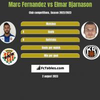 Marc Fernandez vs Elmar Bjarnason h2h player stats