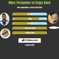 Marc Fernandez vs Ergys Kace h2h player stats