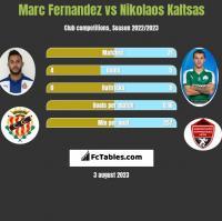 Marc Fernandez vs Nikolaos Kaltsas h2h player stats