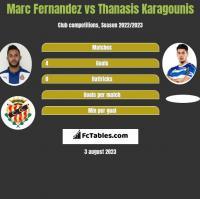 Marc Fernandez vs Thanasis Karagounis h2h player stats