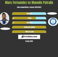 Marc Fernandez vs Manolis Patralis h2h player stats