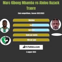 Marc Kibong Mbamba vs Abdou Razack Traore h2h player stats