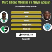 Marc Kibong Mbamba vs Afriyie Acquah h2h player stats