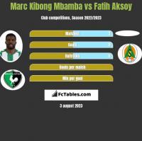 Marc Kibong Mbamba vs Fatih Aksoy h2h player stats