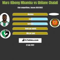Marc Kibong Mbamba vs Ghilane Chalali h2h player stats