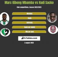 Marc Kibong Mbamba vs Hadi Sacko h2h player stats