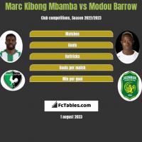 Marc Kibong Mbamba vs Modou Barrow h2h player stats