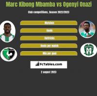 Marc Kibong Mbamba vs Ogenyi Onazi h2h player stats