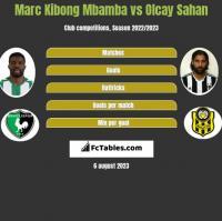 Marc Kibong Mbamba vs Olcay Sahan h2h player stats