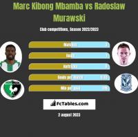 Marc Kibong Mbamba vs Radosław Murawski h2h player stats