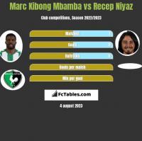 Marc Kibong Mbamba vs Recep Niyaz h2h player stats