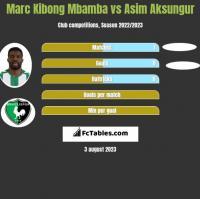 Marc Kibong Mbamba vs Asim Aksungur h2h player stats