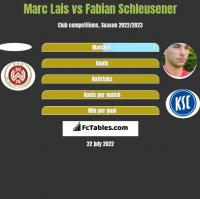 Marc Lais vs Fabian Schleusener h2h player stats
