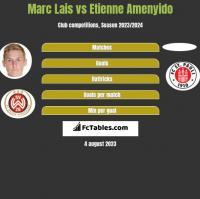 Marc Lais vs Etienne Amenyido h2h player stats