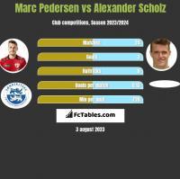 Marc Pedersen vs Alexander Scholz h2h player stats