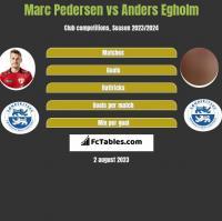 Marc Pedersen vs Anders Egholm h2h player stats
