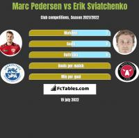Marc Pedersen vs Erik Swiatczenko h2h player stats