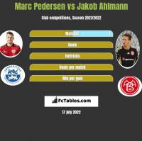 Marc Pedersen vs Jakob Ahlmann h2h player stats