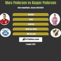 Marc Pedersen vs Kasper Pedersen h2h player stats