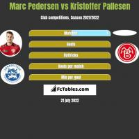 Marc Pedersen vs Kristoffer Pallesen h2h player stats