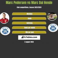 Marc Pedersen vs Marc Dal Hende h2h player stats
