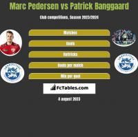 Marc Pedersen vs Patrick Banggaard h2h player stats
