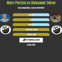 Marc Pfertzel vs Aleksandr Zhirov h2h player stats